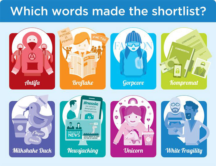 Word of the Year 2017 shortlist